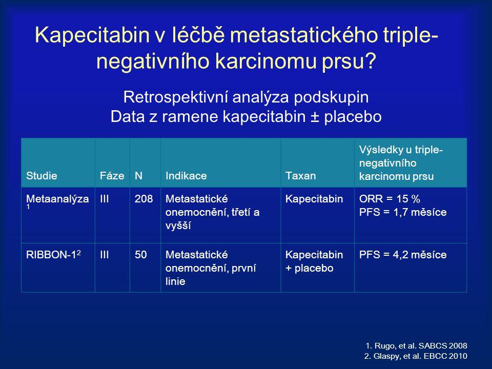 Kapecitabin v léčbě metastatického triple-negativního karcinomu prsu