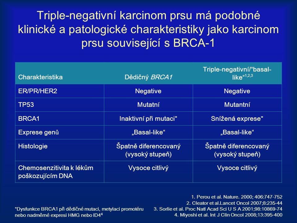 Triple-negativní karcinom prsu má podobné klinické a patologické charakteristiky jako karcinom prsu související s BRCA-1
