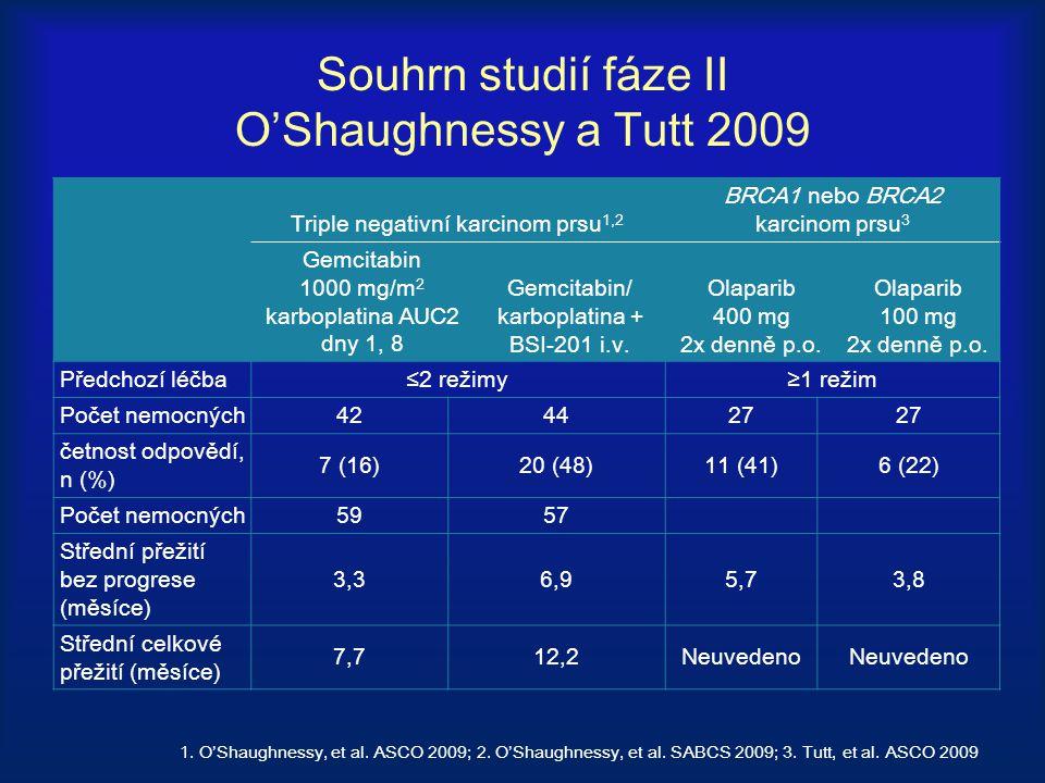 Souhrn studií fáze II O'Shaughnessy a Tutt 2009