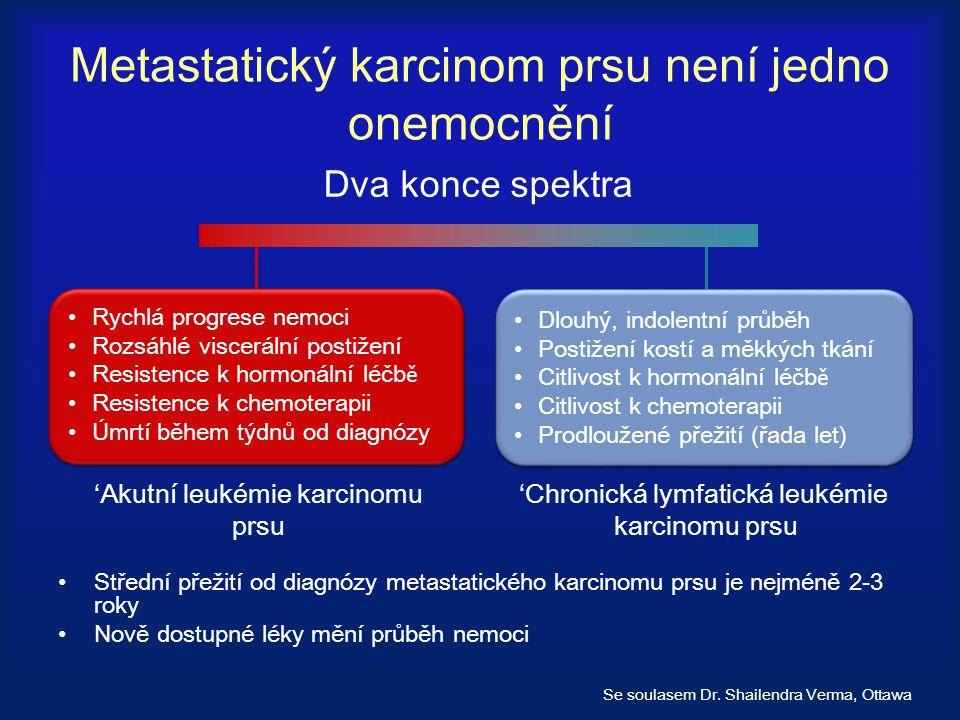Metastatický karcinom prsu není jedno onemocnění