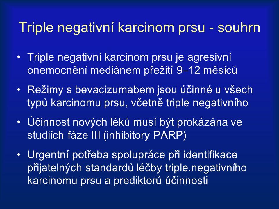 Triple negativní karcinom prsu - souhrn