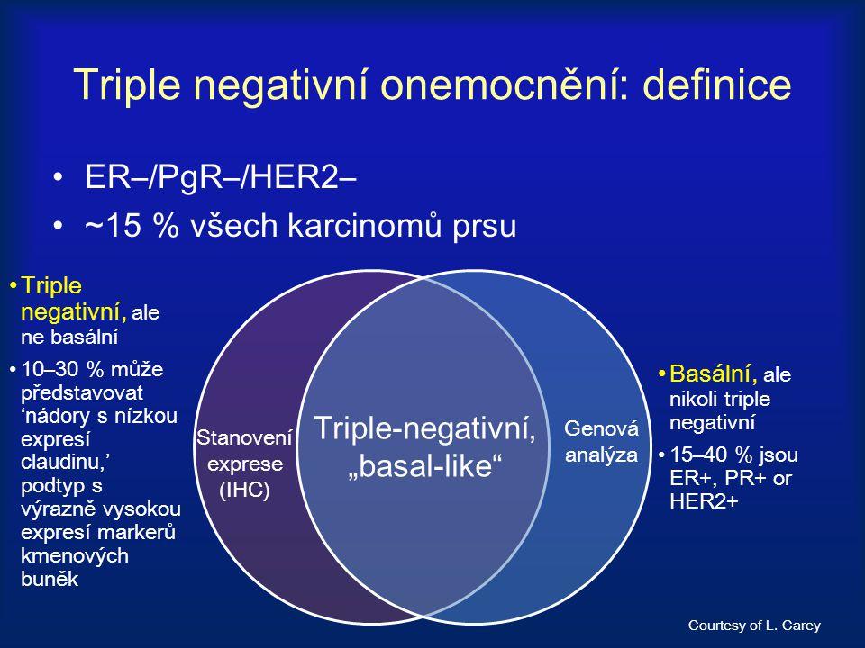 Triple negativní onemocnění: definice