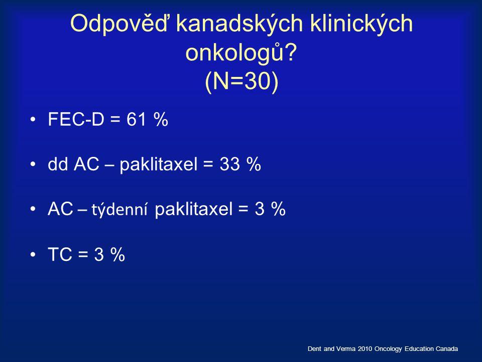 Odpověď kanadských klinických onkologů (N=30)