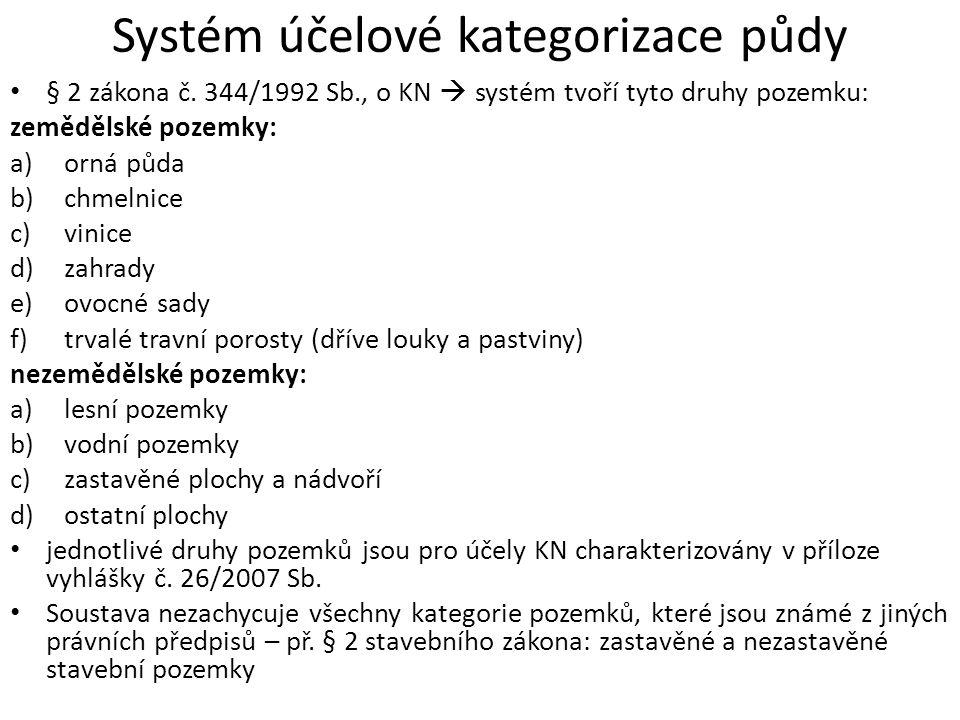 Systém účelové kategorizace půdy