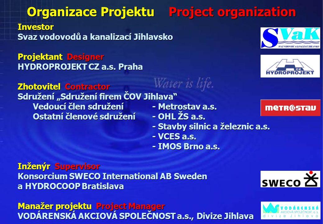 Organizace Projektu Project organization