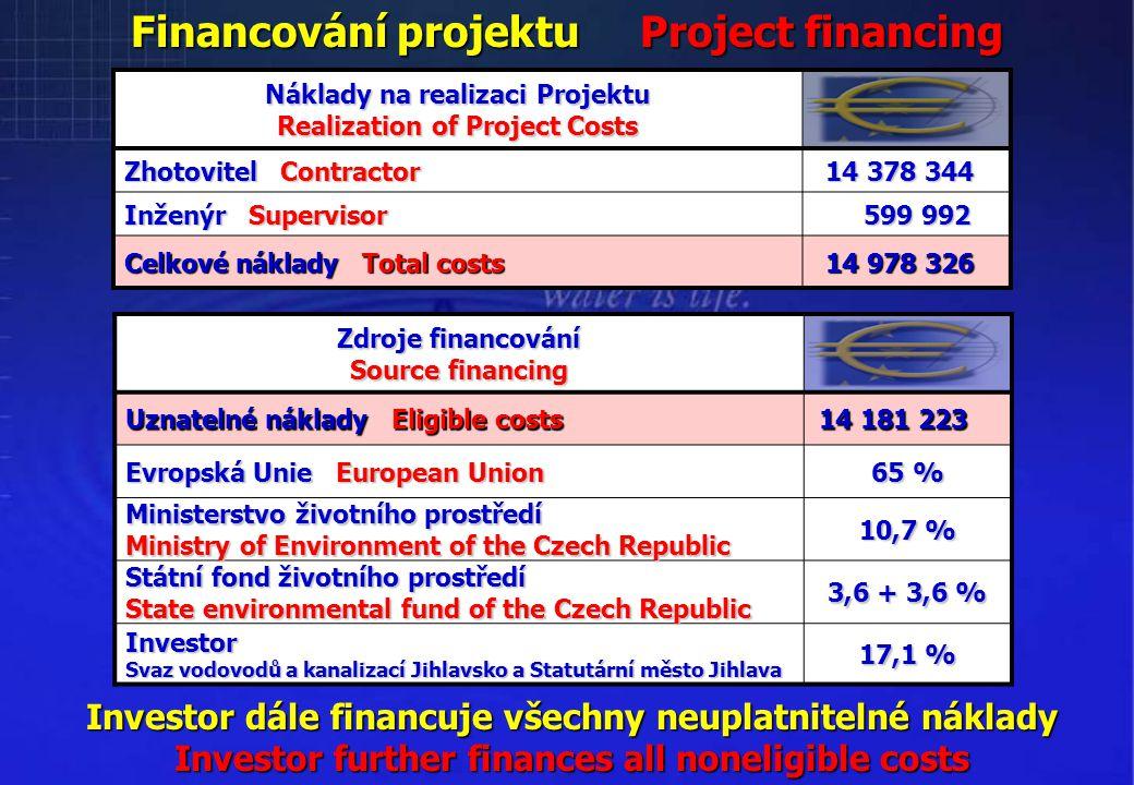 Financování projektu Project financing