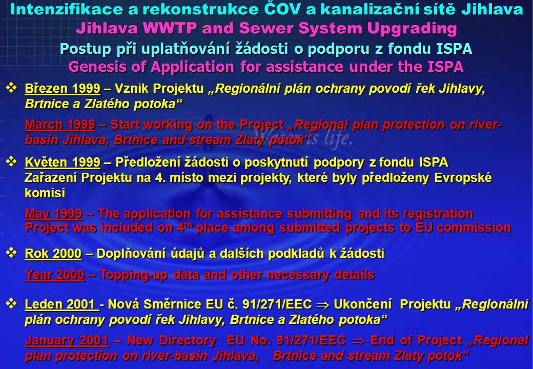 Intenzifikace a rekonstrukce ČOV a kanalizační sítě Jihlava