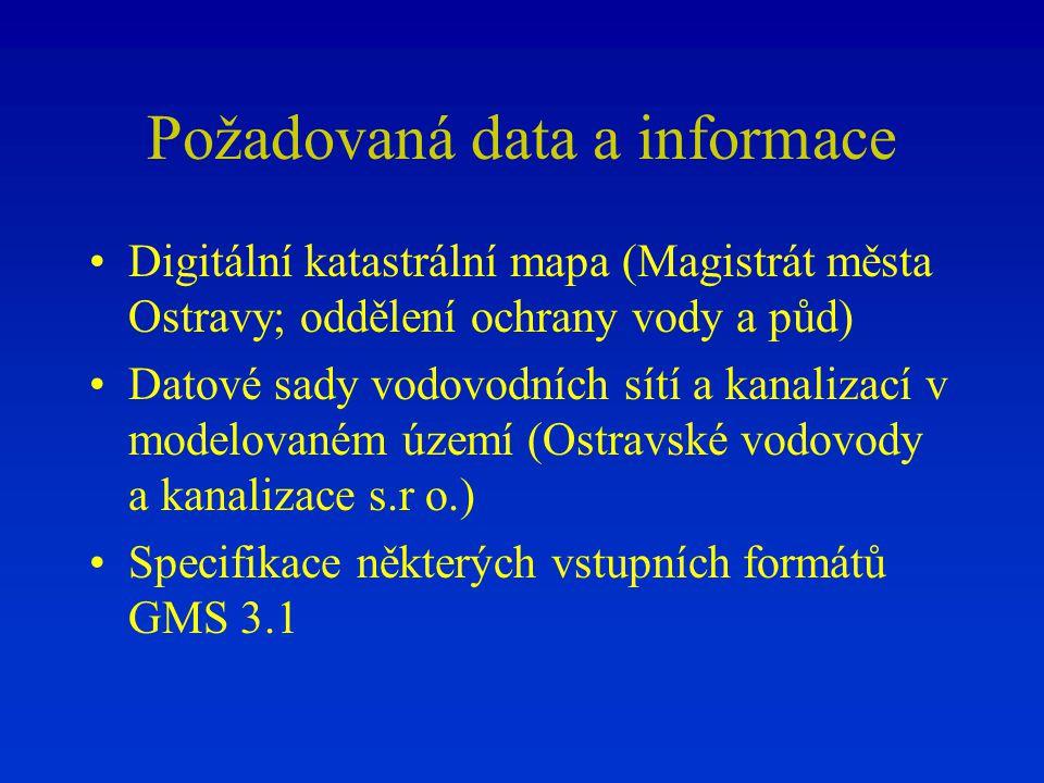 Požadovaná data a informace