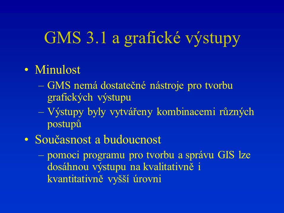 GMS 3.1 a grafické výstupy Minulost Současnost a budoucnost