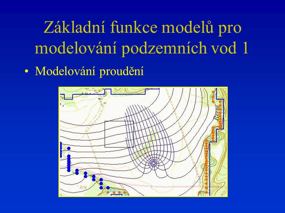 Základní funkce modelů pro modelování podzemních vod 1