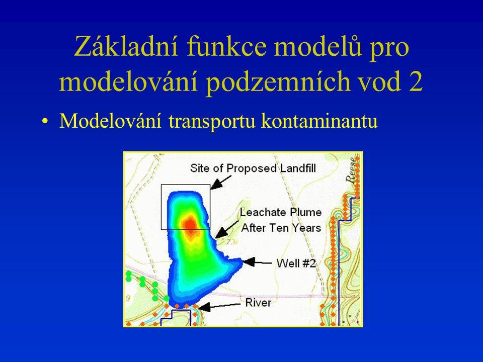 Základní funkce modelů pro modelování podzemních vod 2