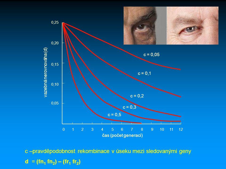 c –pravděpodobnost rekombinace v úseku mezi sledovanými geny