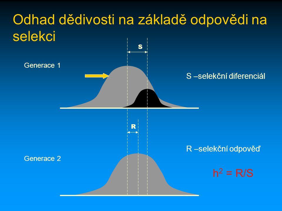 Odhad dědivosti na základě odpovědi na selekci