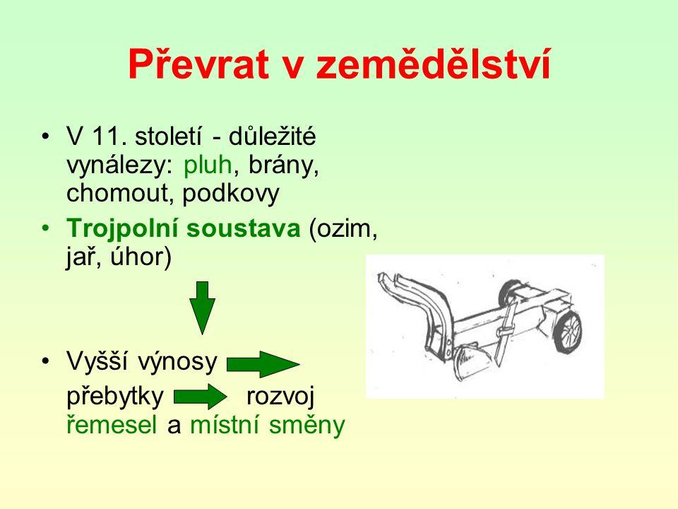 Převrat v zemědělství V 11. století - důležité vynálezy: pluh, brány, chomout, podkovy. Trojpolní soustava (ozim, jař, úhor)