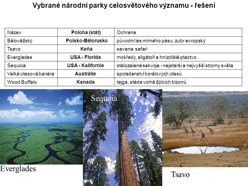 Vybrané národní parky celosvětového významu - řešení