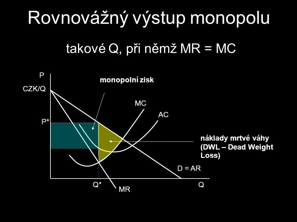 Rovnovážný výstup monopolu