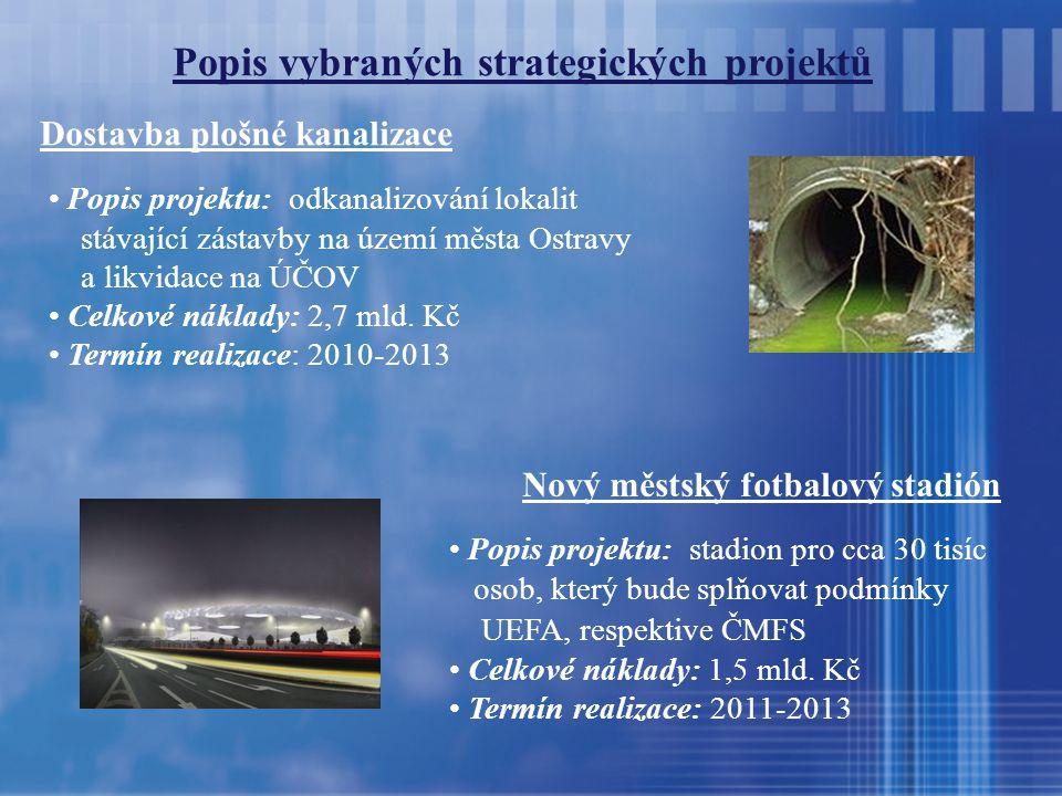 Popis vybraných strategických projektů