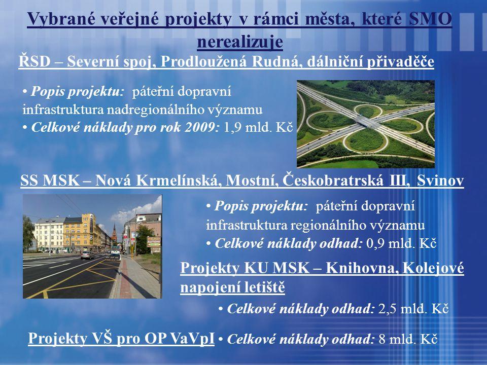 Vybrané veřejné projekty v rámci města, které SMO nerealizuje