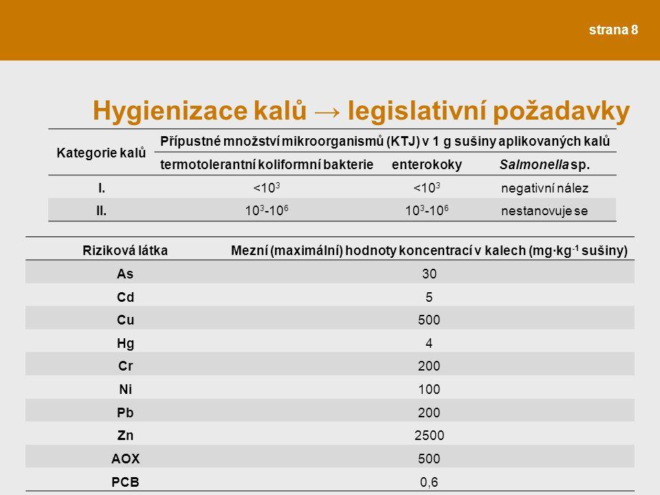Hygienizace kalů → legislativní požadavky