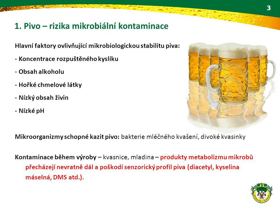 1. Pivo – rizika mikrobiální kontaminace