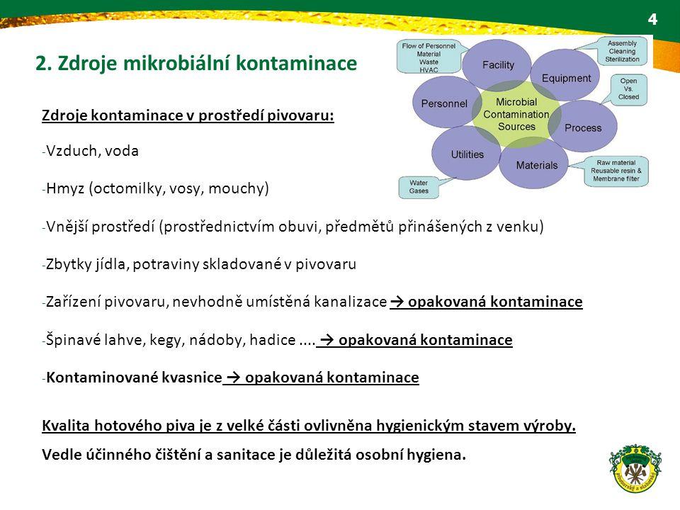 2. Zdroje mikrobiální kontaminace