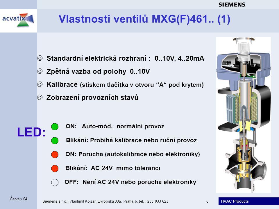 Vlastnosti ventilů MXG(F)461.. (1)