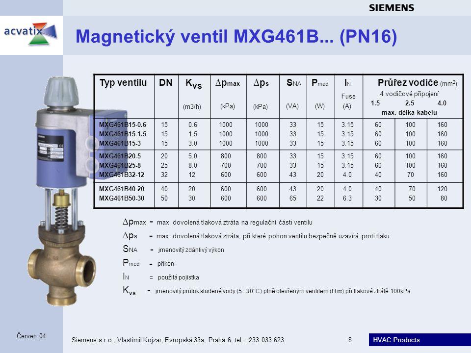 Magnetický ventil MXG461B... (PN16)
