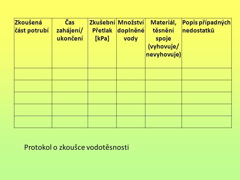Protokol o zkoušce vodotěsnosti