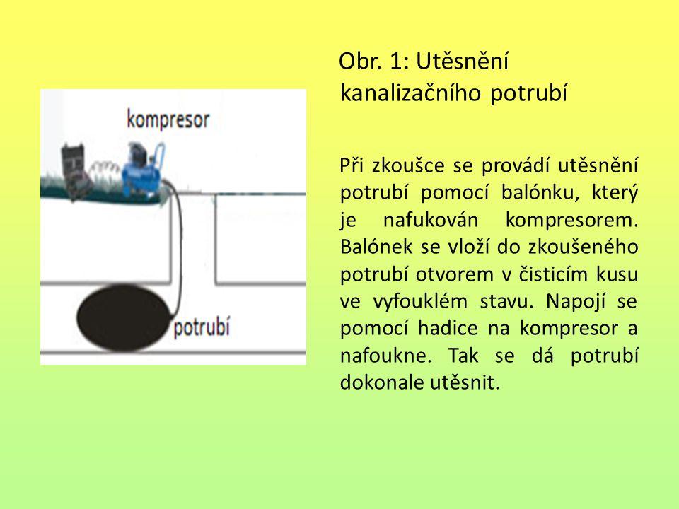 Obr. 1: Utěsnění kanalizačního potrubí