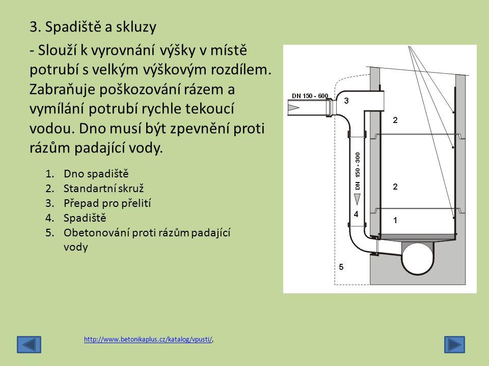 3. Spadiště a skluzy - Slouží k vyrovnání výšky v místě potrubí s velkým výškovým rozdílem. Zabraňuje poškozování rázem a vymílání potrubí rychle tekoucí vodou. Dno musí být zpevnění proti rázům padající vody.