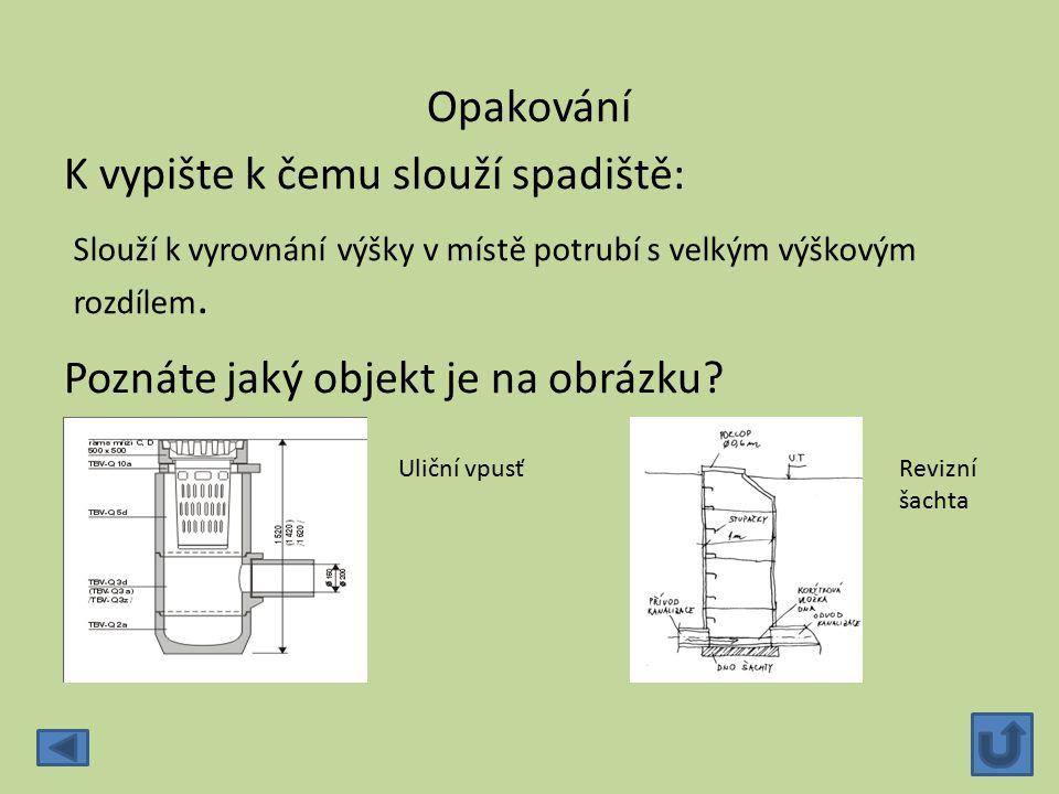 Opakování K vypište k čemu slouží spadiště: Poznáte jaký objekt je na obrázku