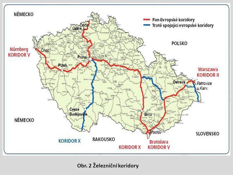 Obr. 2 Železniční koridory