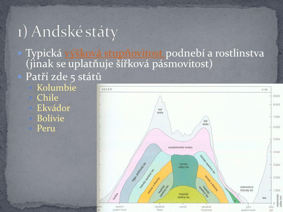 1) Andské státy Typická výšková stupňovitost podnebí a rostlinstva (jinak se uplatňuje šířková pásmovitost)