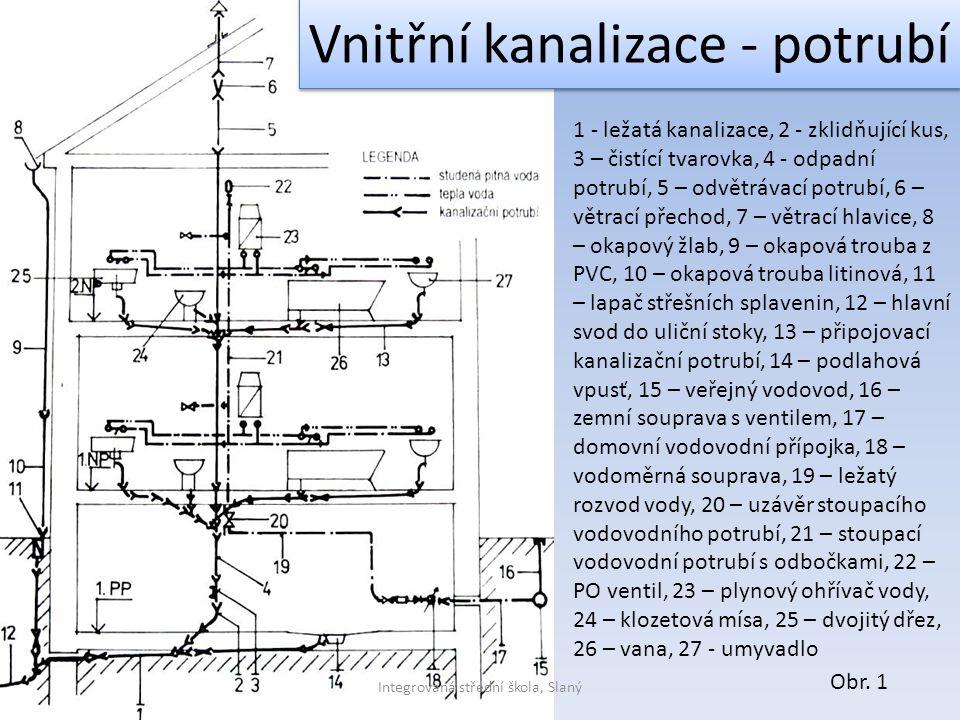 Vnitřní kanalizace - potrubí