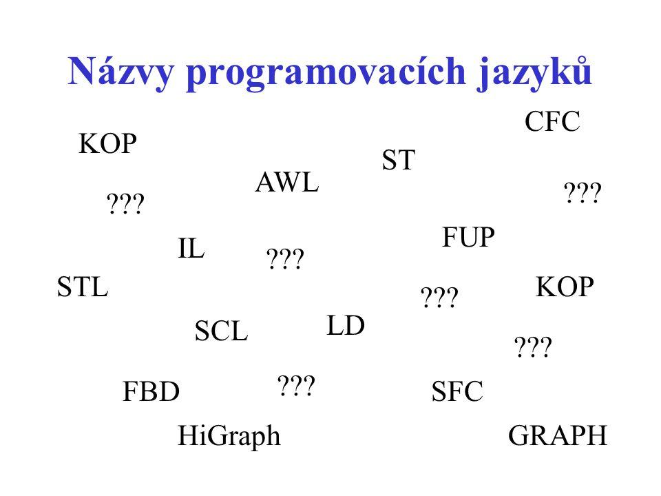 Názvy programovacích jazyků