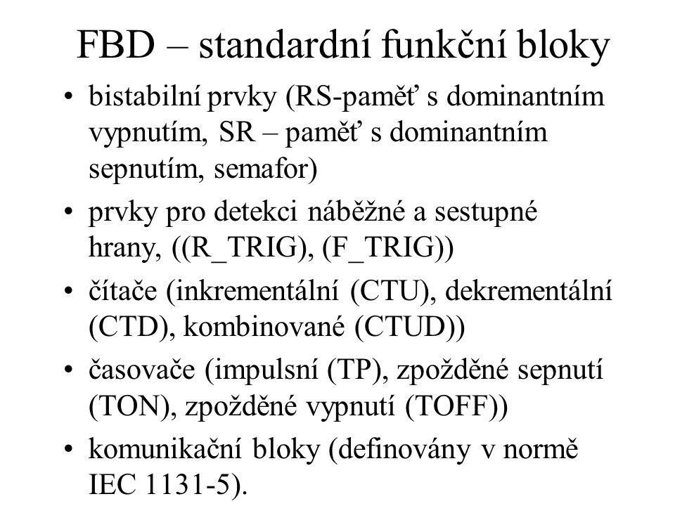 FBD – standardní funkční bloky