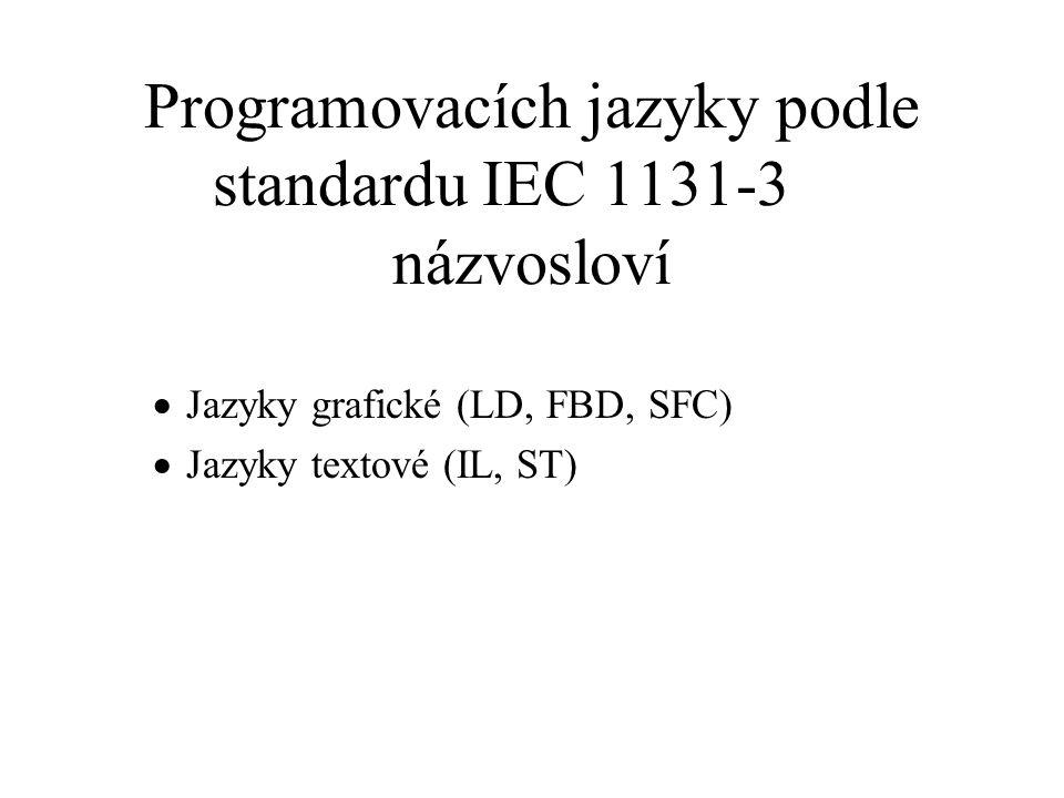 Programovacích jazyky podle standardu IEC 1131-3 názvosloví