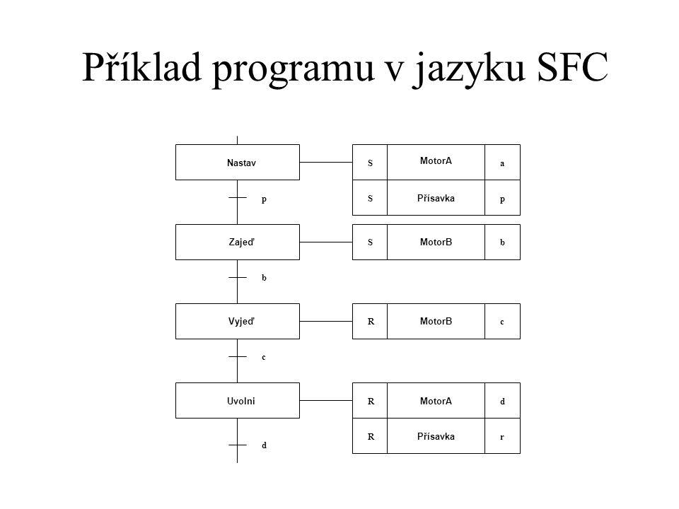 Příklad programu v jazyku SFC
