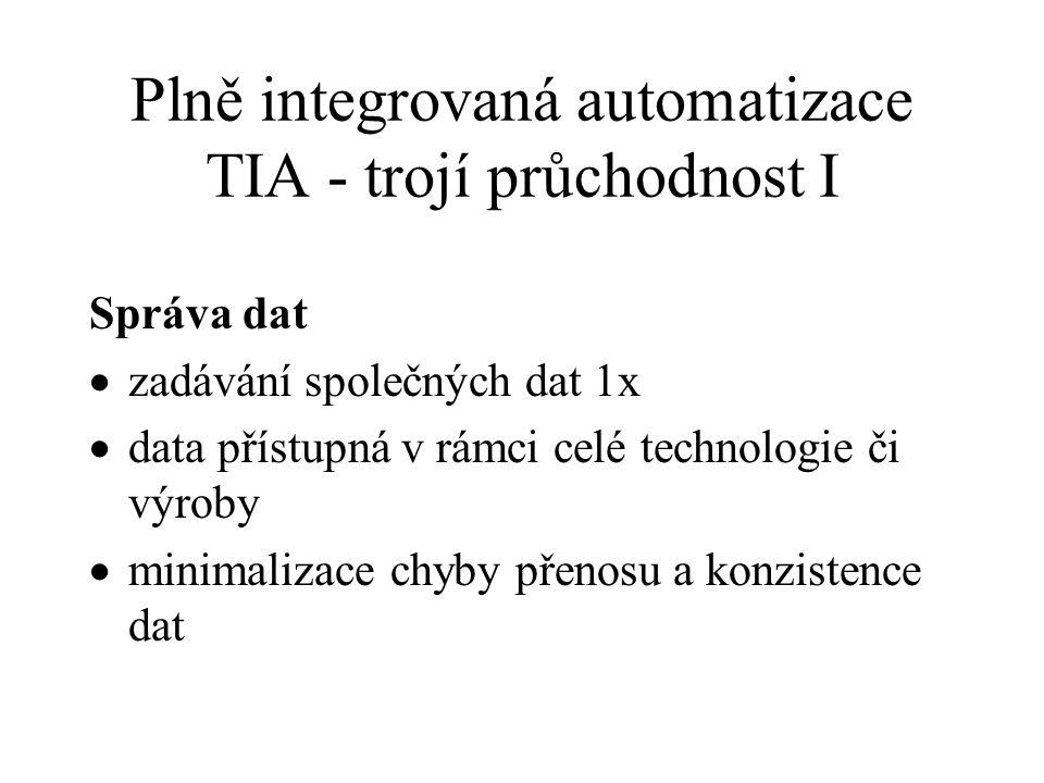 Plně integrovaná automatizace TIA - trojí průchodnost I