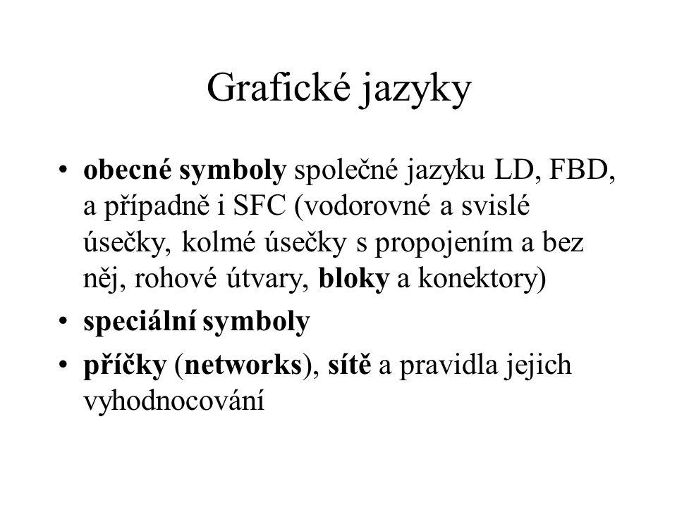 Grafické jazyky