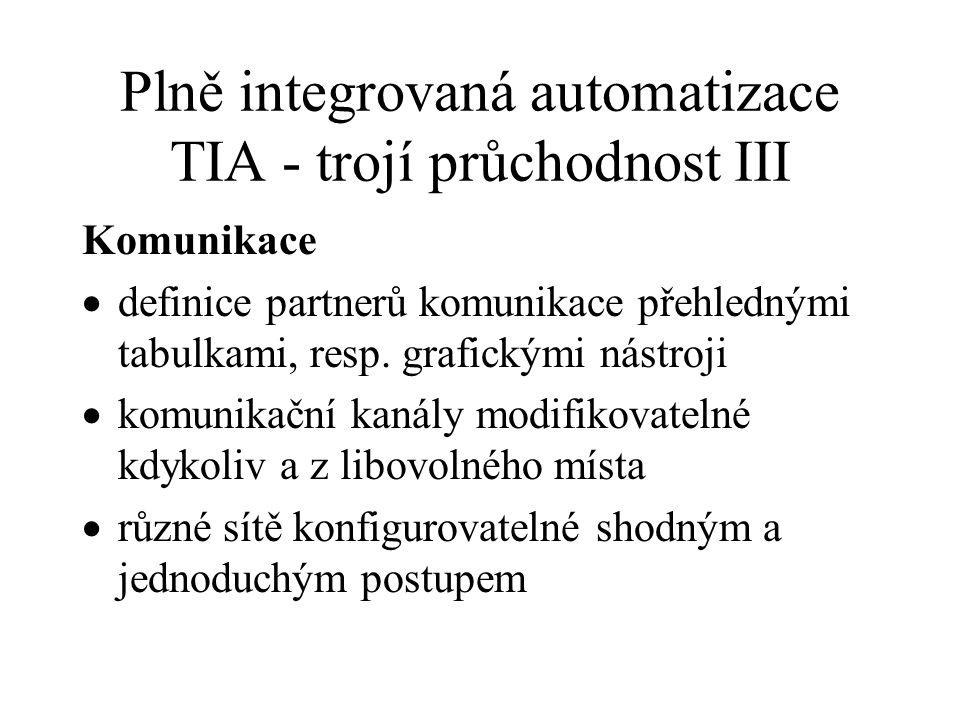 Plně integrovaná automatizace TIA - trojí průchodnost III