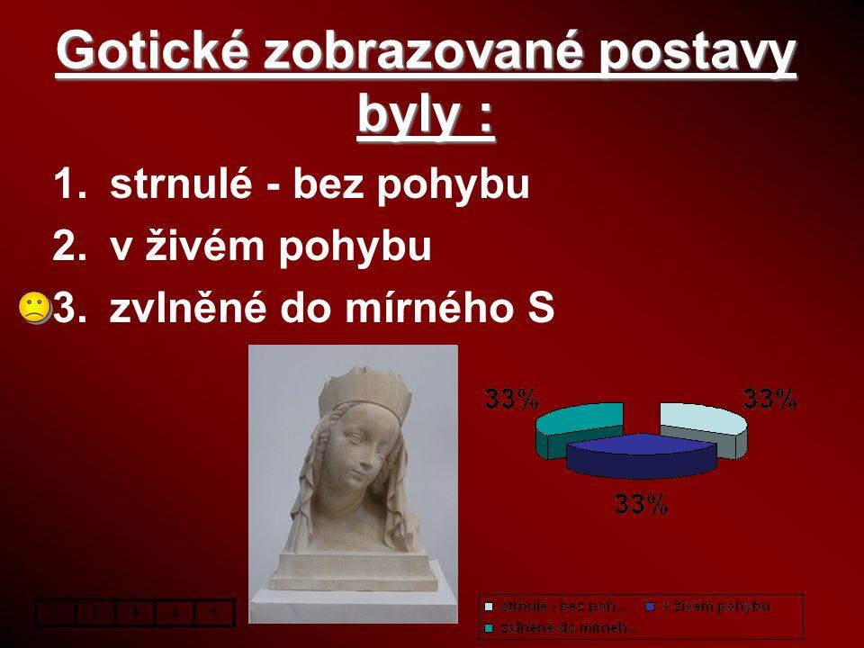 Gotické zobrazované postavy byly :
