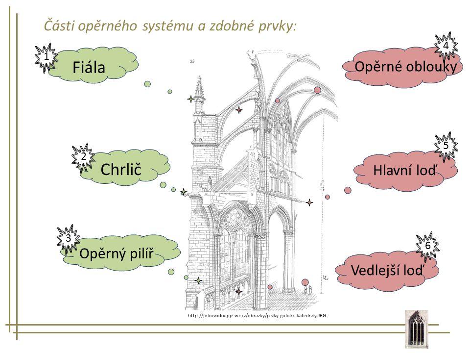 Fiála Chrlič Části opěrného systému a zdobné prvky: Opěrné oblouky