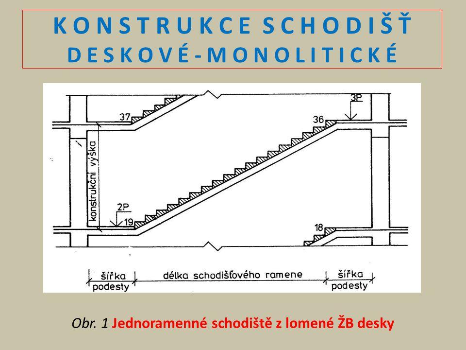 Obr. 1 Jednoramenné schodiště z lomené ŽB desky