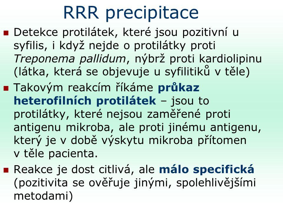 RRR precipitace