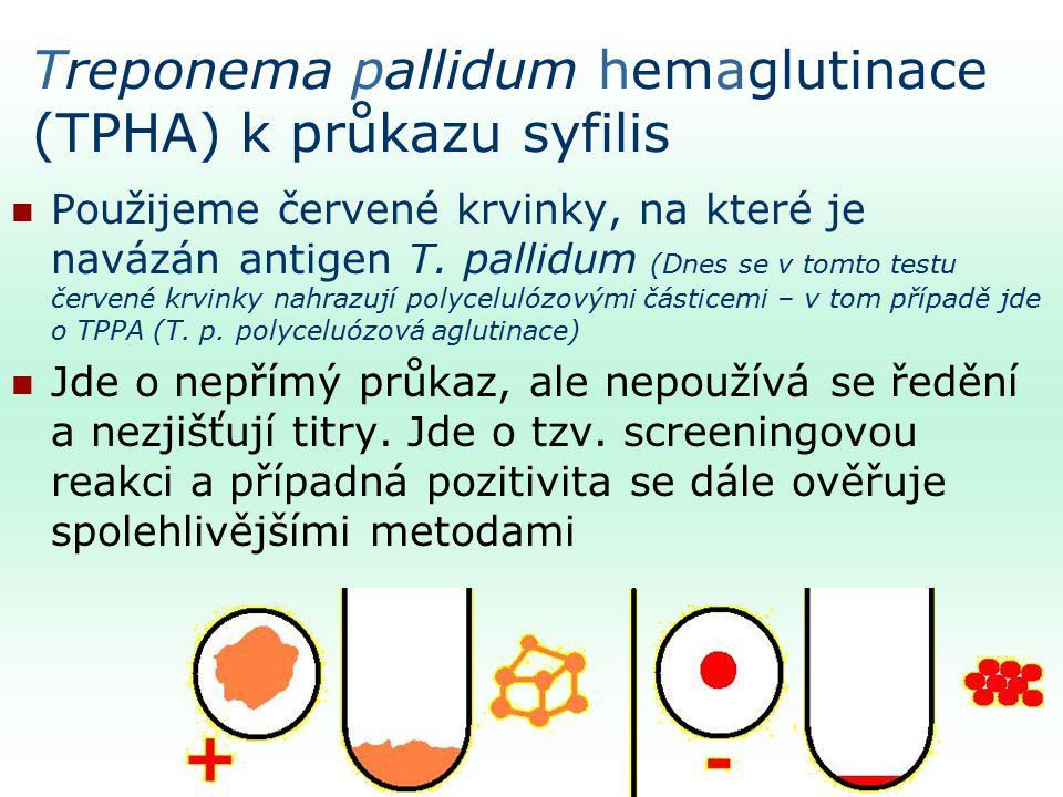 Treponema pallidum hemaglutinace (TPHA) k průkazu syfilis