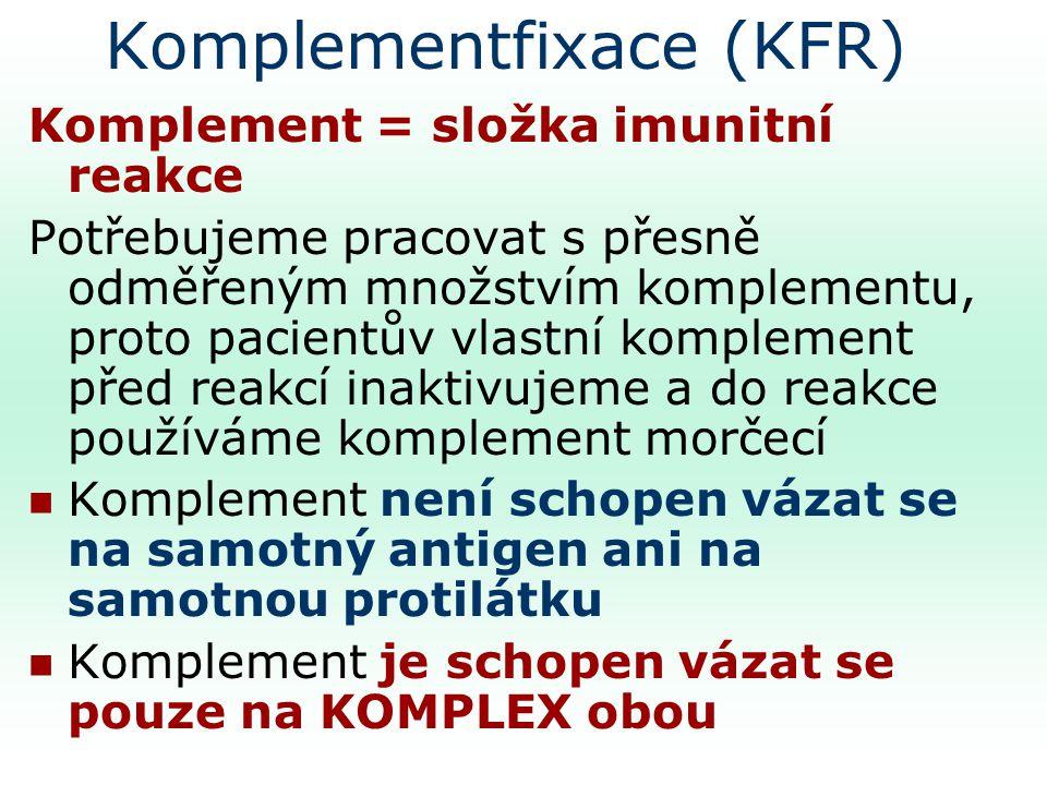 Komplementfixace (KFR)