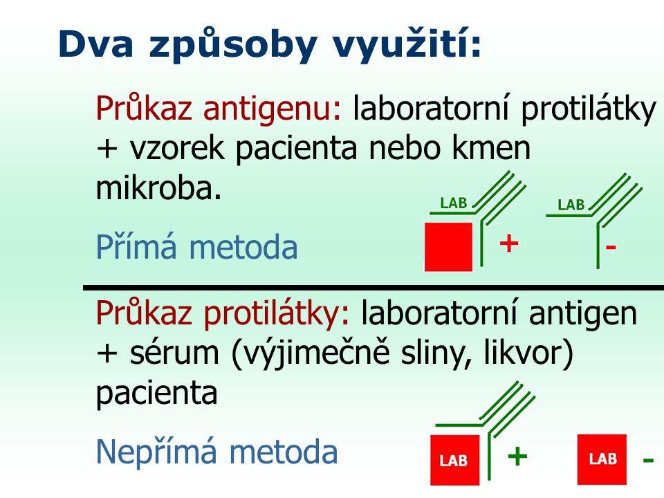 Dva způsoby využití: Průkaz antigenu: laboratorní protilátky + vzorek pacienta nebo kmen mikroba. Přímá metoda.