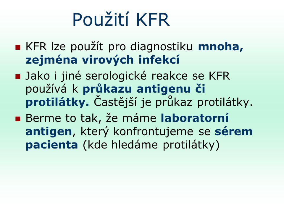 Použití KFR KFR lze použít pro diagnostiku mnoha, zejména virových infekcí.