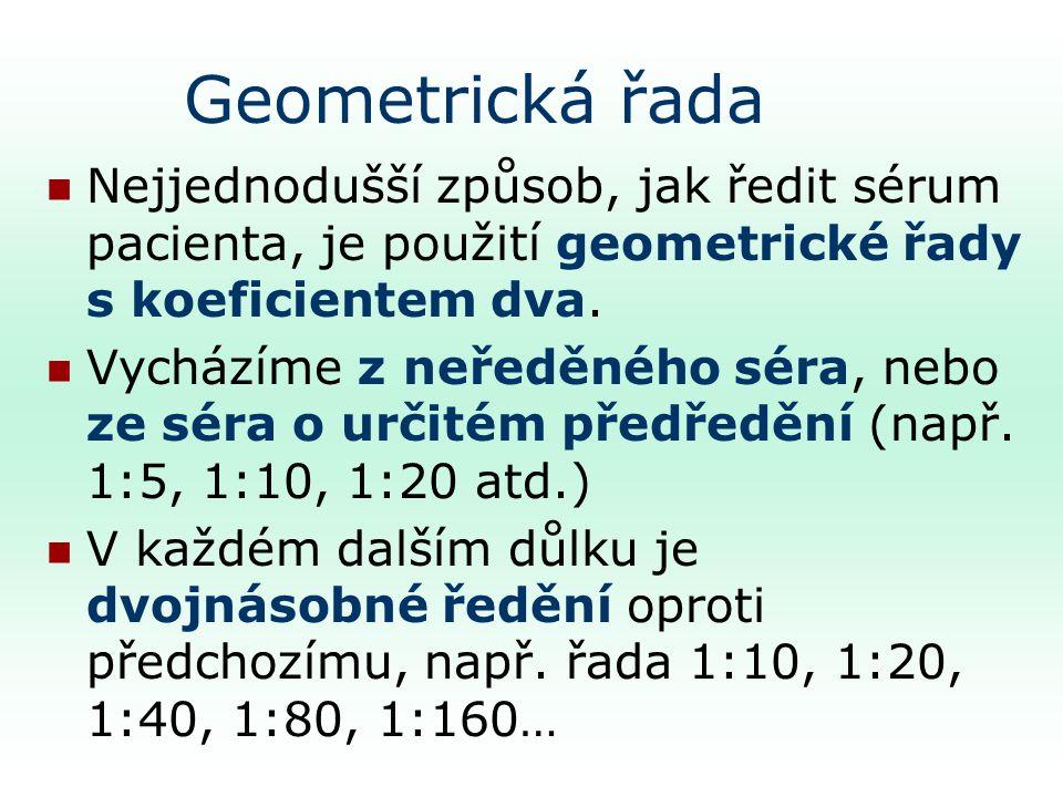 Geometrická řada Nejjednodušší způsob, jak ředit sérum pacienta, je použití geometrické řady s koeficientem dva.